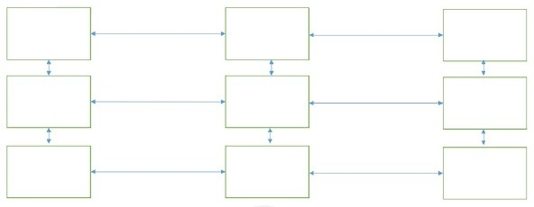 Структура сайта в формате «решето»