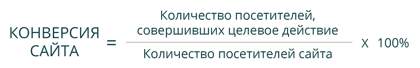 формула конверсии сайта